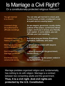 Is Marriage a Civil Right?